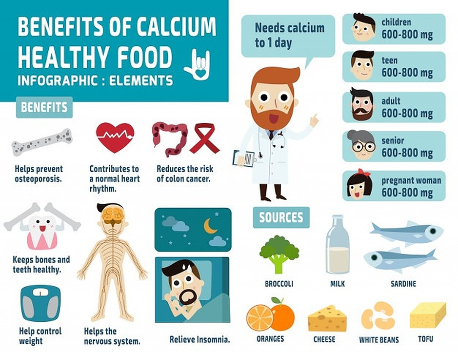 why do our teeth need calcium